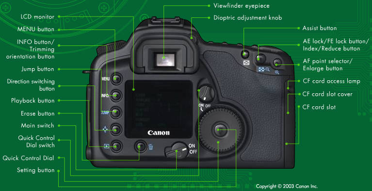 canon eos 10d digital slr part 2 rh normankoren com manual canon eos 80d manual canon eos 20d