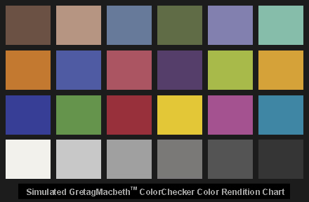 Simulated GretagMacbeth ColorChecker Adobe RGB (1998) color space