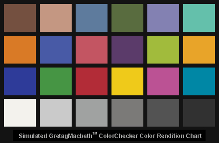 Simulated GretagMacbeth ColorChecker sRGB color space