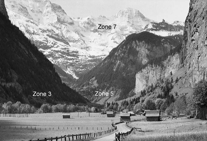 Lauterbrunnen, Switzerland, illustrating zones 3, 5, and 7