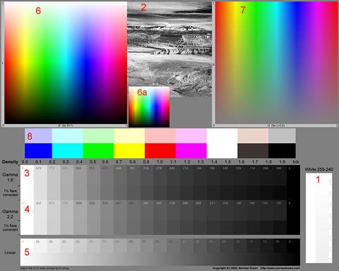 color test chart
